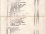 1961/62 prix  en NF francais