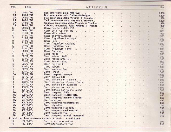 1966-pocher-italien-avec-prix-10